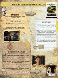 of mice and men theme quot   anti essays   dec  of mice and men themes   shmoop