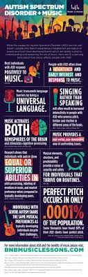 best ideas about autism spectrum therapies 17 best ideas about autism spectrum therapies spectrum disorder asd and autism spectrum disorder