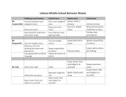 urbana middle school incentives buy matrix mid office