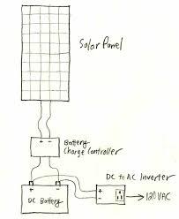 a basic solar power system description and diagram modern Simple Solar Power System Diagram solar power system diagram solar power system diagram
