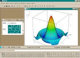 Resultado de imagen de representacion funciones