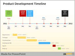 using product development timeline in powerpoint presentationsproject timeline diagram   editable powerpoint template