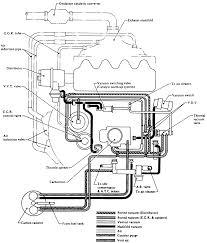 97 nissan pathfinder wiring diagram on 97 images free download 97 Nissan Sentra Fuse Box Diagram 97 nissan pathfinder wiring diagram 6 1990 240sx wiring diagram light 91 nissan pickup wiring diagram 1997 nissan sentra fuse box diagram