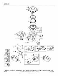 briggs and stratton wiring diagram hp images briggs and stratton 20 hp vanguard wiring diagram briggs and stratton