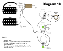 wiring diagrams for fender squier strat the wiring diagram Wiring Diagram Jazzmaster Free Picture squier jazzmaster wiring diagram wiring diagram and schematic design, wiring diagram Jazzmaster Schematic