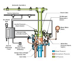 wiring alarm system diagram wiring wiring diagrams wiring alarm system diagram ansul fire 9