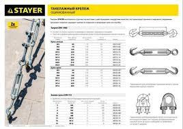 <b>Талрепы DIN 1480 STAYER</b> - купить недорого в СПб, интернет ...