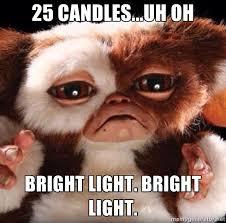 Gizmo meme | Meme Generator via Relatably.com