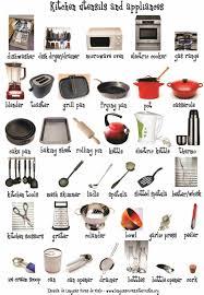kitchen utensil: photo  of  nice kitchen utensils list  kitchen utensils names in urdu kitchen utensils names list