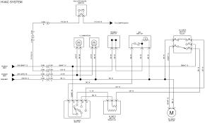 freightliner wiring diagram wiring diagrams wiring diagrams for freightliner trucks the wiring diagram