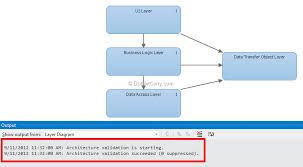 layer diagram in visual studio   dotnetcurrylayer diagram no errors