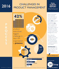 product management infographic process 280 group product management product management infographic process