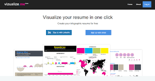 best resume builder websites to build a perfect resume   geeks    visualise resume builder