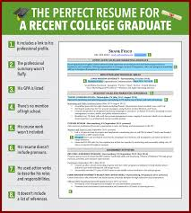 right out of college resume templates no experience reasons this is an excellent resume for a recent college graduate
