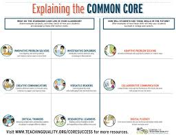 common core paths to 21st century success ctq ctqcollab common core paths to 21st century success