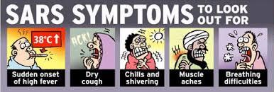 Image result for sars symptoms