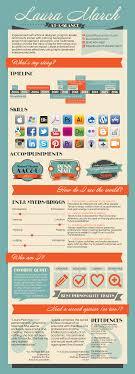 infographic laura visual resume