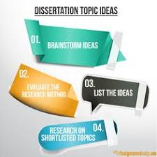 Dissertation Help on Pinterest   Research Question  Proposals and     Pinterest