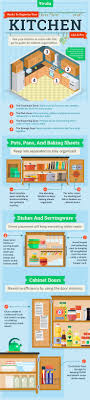 photos kitchen cabinet organization: the ultimate guide to organizing your kitchen cabinets