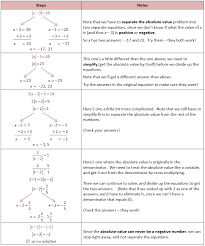 Algebra   multi step equations word problems Atlantis Resort All Inclusive Algebra   multi step equations word problems  music homework help questions