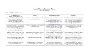 annual accomplishment report sample helloalive our author has been published annual accomplishment report sample