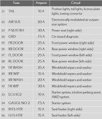 lexus rx 350 fuse box lexus wiring diagrams