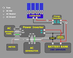 circuit diagrams of example solar energy wiring systems example circuit diagrams of solar energy systems