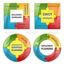 diagram of strategic management by dashadima   graphicriverdiagram of strategic management   concepts business