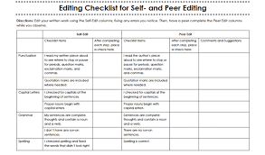 Use the Peer Editing checklist  along with the help of your writing partner to edit your essay