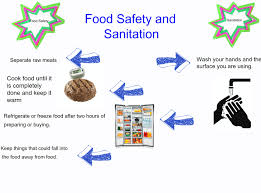 how to write an essay on food safety  the peach kitchen food safety