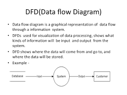 dfd  decision table  decision chart  structure charts
