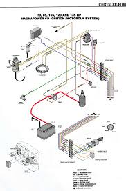 mastertech marine chrysler force outboard wiring diagrams chrysler 70 135 hp magnapower motorola cd ignition alternator