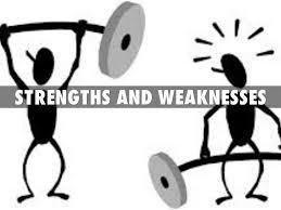 virtual resume by eranga vik strengths and weaknesses