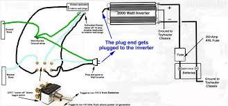 xantrex inverter wiring diagram the wiring diagram rv open roads forum toy haulers 2000 watt inverter install wiring diagram