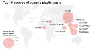 Image result for From there, we looked at what percent of that waste is plastic