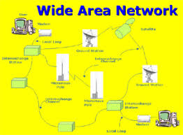 wide area network diagram photo album   diagramstopic  data managment