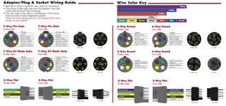 6 pin trailer plug wiring diagram wiring diagram narva trailer plug wiring diagram wire 6 pin