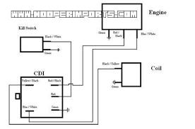 loncin engine wiring diagram loncin image wiring loncin quad wiring diagram loncin auto wiring diagram schematic on loncin engine wiring diagram