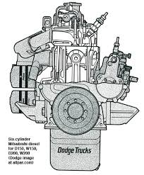 how mitsubishi diesels got into dodge rams mitsubishi diesel