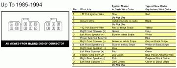 1995 nissan pathfinder starter wiring diagram wiring diagram 1995 nissan pathfinder xe v6 133 000 miles
