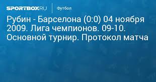 Рубин - Барселона (<b>0:0</b>) 4 ноября 2009. Лига чемпионов. 09-10 ...