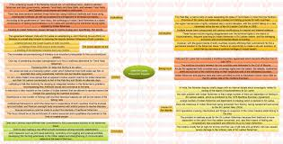 current topics of for essays  current topics of for essays