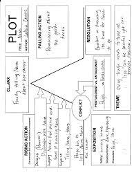 business letter format diagram sample customer service resume business letter format diagram how to format a us business letter daily writing tips format example