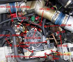 7 3 powerstroke coolant flow diagram 7 3 image romping and hard start page 3 ford powerstroke diesel forum on 7 3 powerstroke coolant flow diagram