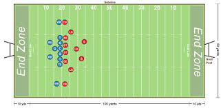 football field diagram and football positionsfootball field diagram and positions