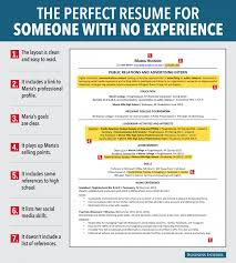 resume for first job no experience Рjwbhobaw    job experience sample write business insider  reasons this is an excellent r̩sum̩ for