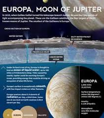 images about moons of jupiter essay on pinterest   ios    in   galileo galilei turned his telescope toward jupiter and saw four tiny points of