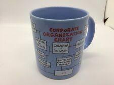 Коллекционные <b>кружки</b> и чашки Hallmark - огромный выбор по ...
