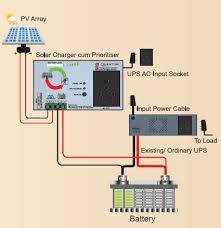 solar inverter wiring diagram solar image wiring wiring diagram for solar inverter the wiring diagram on solar inverter wiring diagram