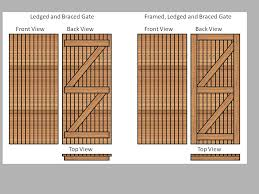 Small Picture Wooden Gate Security Tarmecfencingandgatescouk